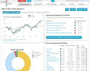 HL Risk Profile 60-40 @@@