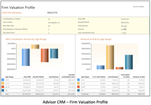 Advisor CRM - Firm Valuation Profile